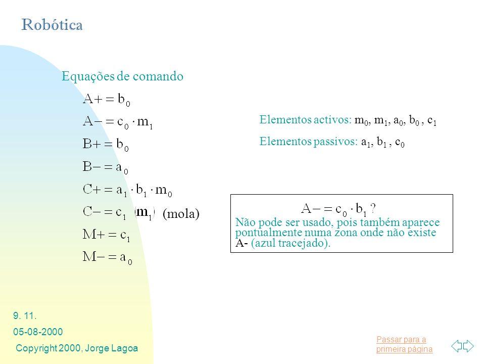 Passar para a primeira página Robótica 05-08-2000 Copyright 2000, Jorge Lagoa 9. 11. Equações de comando Elementos activos: m 0, m 1, a 0, b 0, c 1 El