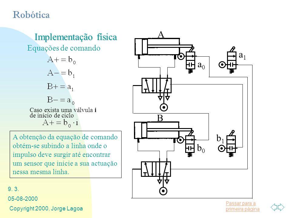 Passar para a primeira página Robótica 05-08-2000 Copyright 2000, Jorge Lagoa 9. 3. Implementação física A a1a1 a0a0 B b1b1 b0b0 Equações de comando C