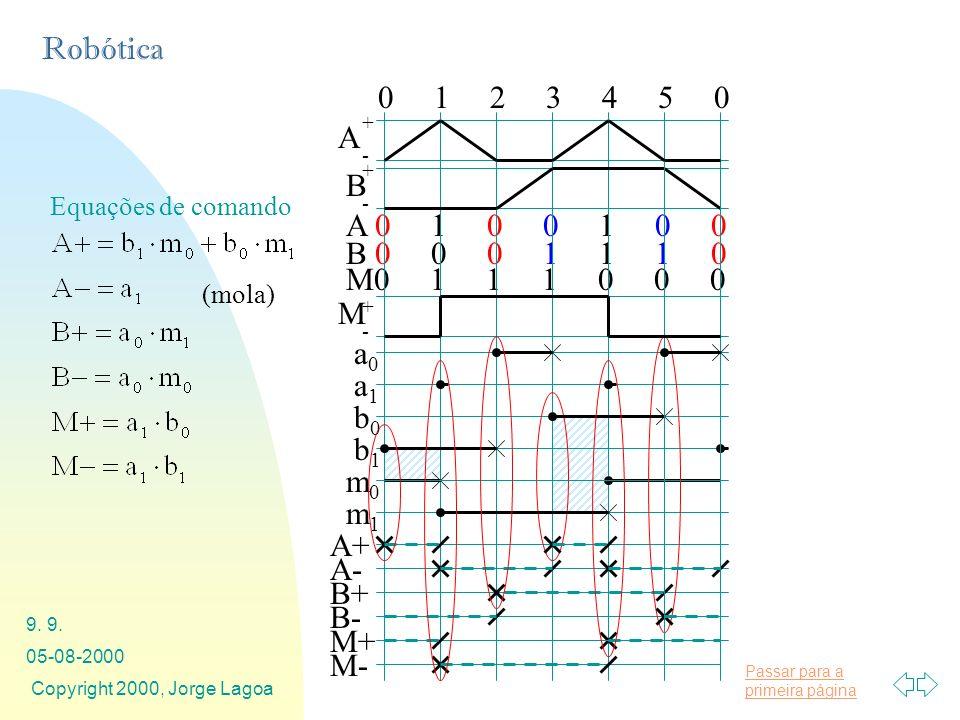 Passar para a primeira página Robótica 05-08-2000 Copyright 2000, Jorge Lagoa 9. Equações de comando A 0 1 0 0 1 0 0 B 0 0 0 1 1 1 0 M0 1 1 1 0 0 0 0