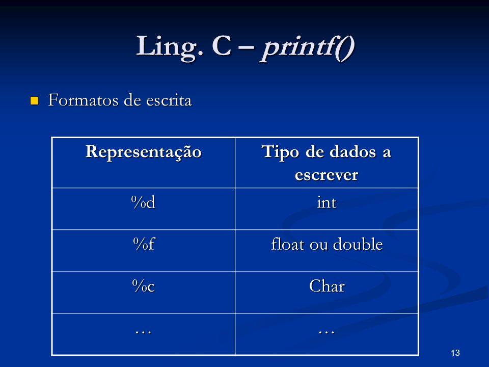 13 Ling. C – printf() Formatos de escrita Formatos de escrita Representação Tipo de dados a escrever %dint %f float ou double %cChar ……