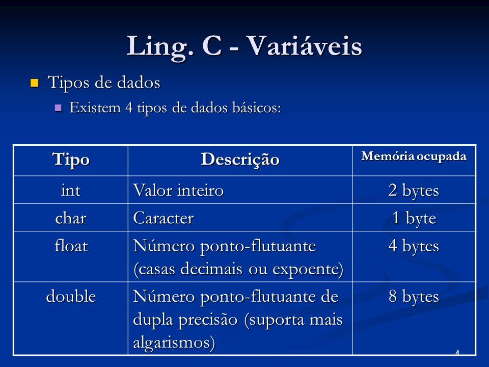 4 Ling. C - Variáveis Tipos de dados Tipos de dados Existem 4 tipos de dados básicos: Existem 4 tipos de dados básicos: TipoDescrição Memória ocupada