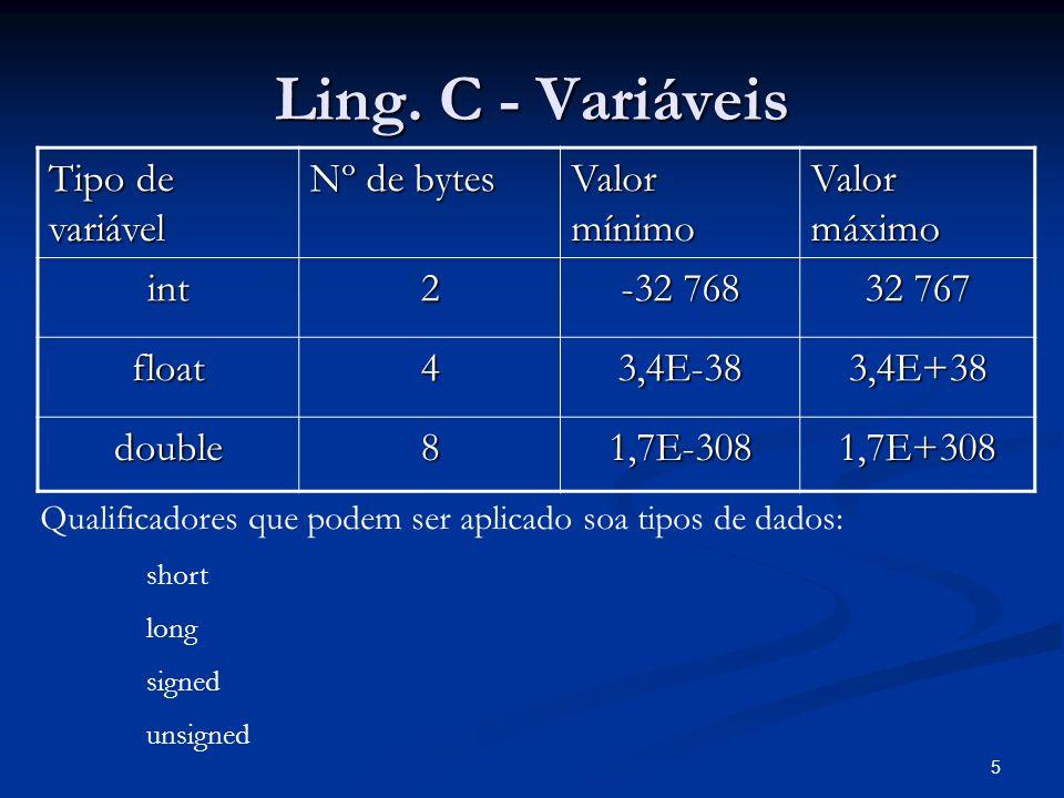 5 Ling. C - Variáveis Tipo de variável Nº de bytes Valor mínimo Valor máximo int2 -32 768 32 767 float43,4E-383,4E+38 double81,7E-3081,7E+308 Qualific