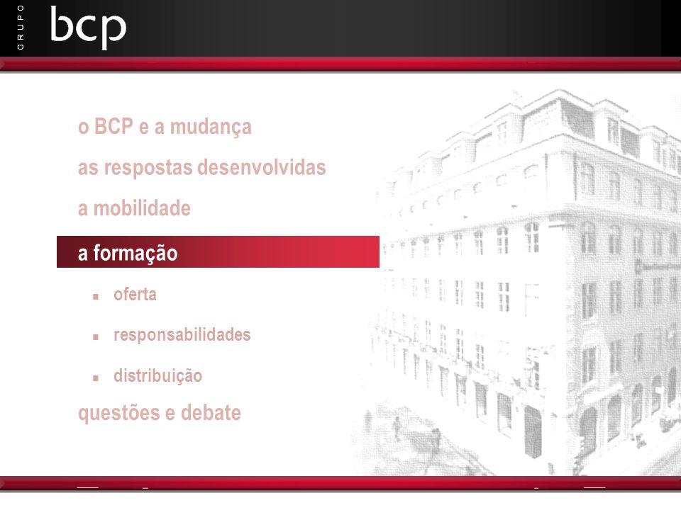 G R U P O as respostas desenvolvidas a mobilidade a formação oferta responsabilidades distribuição o BCP e a mudança questões e debate