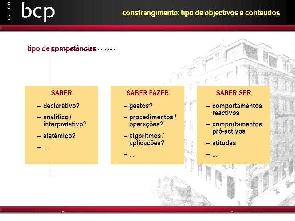 G R U P O constrangimento: tipo de objectivos e conteúdos SABER – declarativo? – analítico / interpretativo? – sistémico? –... SABER SER – comportamen