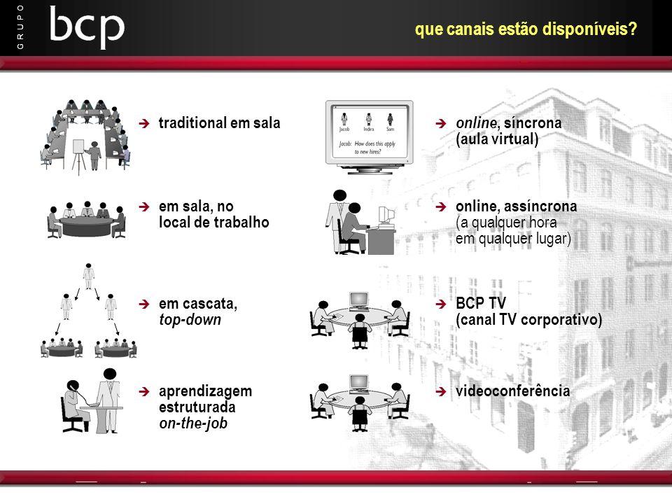 G R U P O que canais estão disponíveis? online, síncrona (aula virtual) em sala, no local de trabalho em cascata, top-down aprendizagem estruturada on