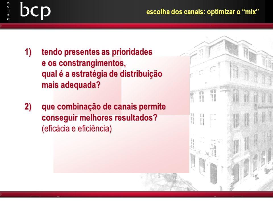 G R U P O escolha dos canais: optimizar o mix 1)tendo presentes as prioridades e os constrangimentos, qual é a estratégia de distribuição mais adequad
