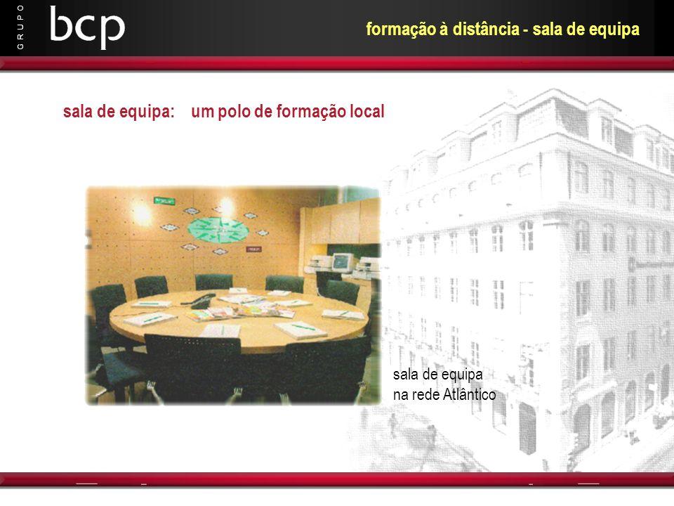 G R U P O formação à distância - sala de equipa sala de equipa: um polo de formação local sala de equipa na rede Atlântico