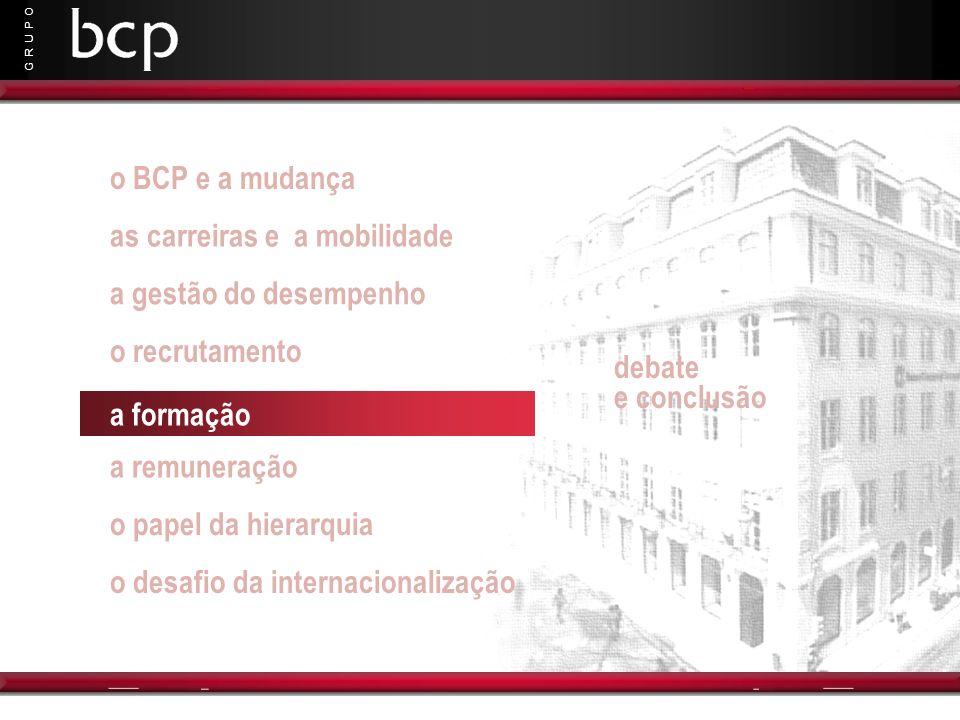 G R U P O as carreiras e a mobilidade a gestão do desempenho o recrutamento a formação a remuneração o papel da hierarquia o BCP e a mudança o desafio