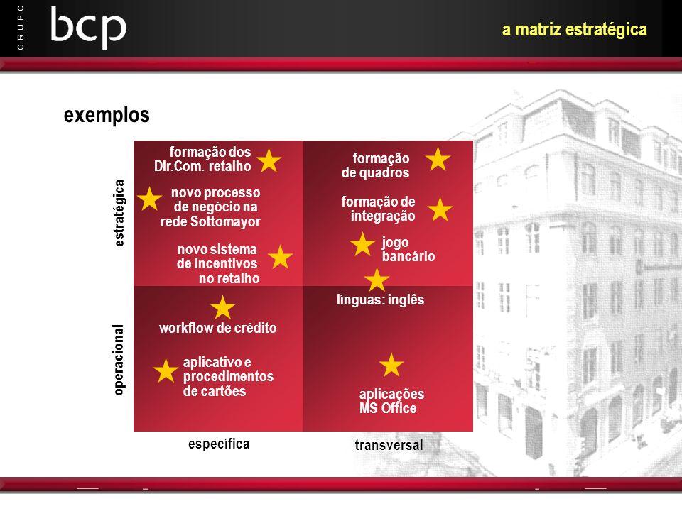 G R U P O a matriz estratégica exemplos workflow de crédito formação de quadros formação de integração jogo bancário aplicativo e procedimentos de car