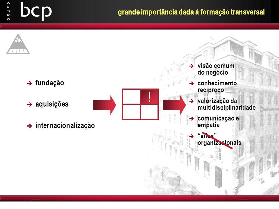 G R U P O ! grande importância dada à formação transversal fundação aquisições internacionalização visão comum do negócio conhecimento recíproco valor