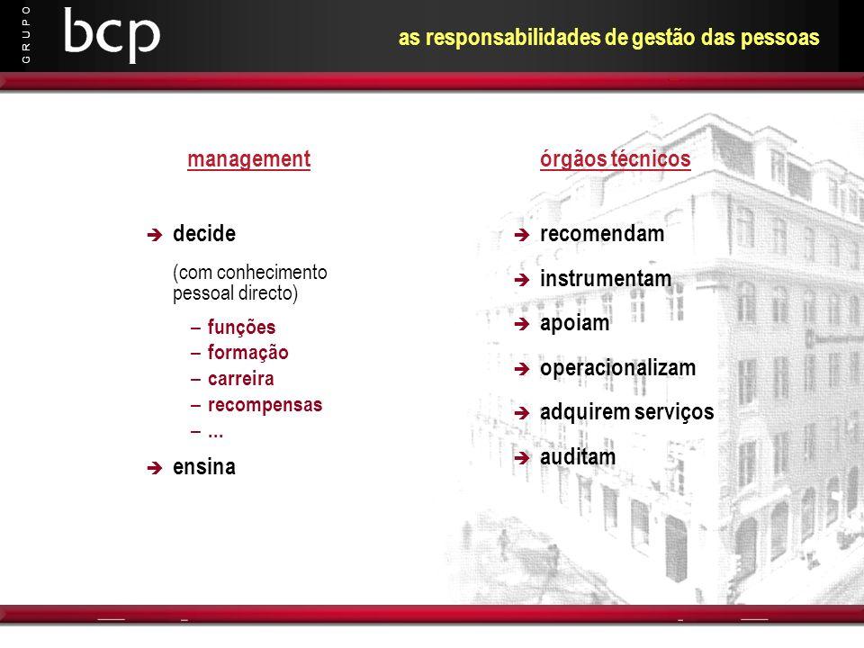 G R U P O as responsabilidades de gestão das pessoas management decide (com conhecimento pessoal directo) – funções – formação – carreira – recompensa
