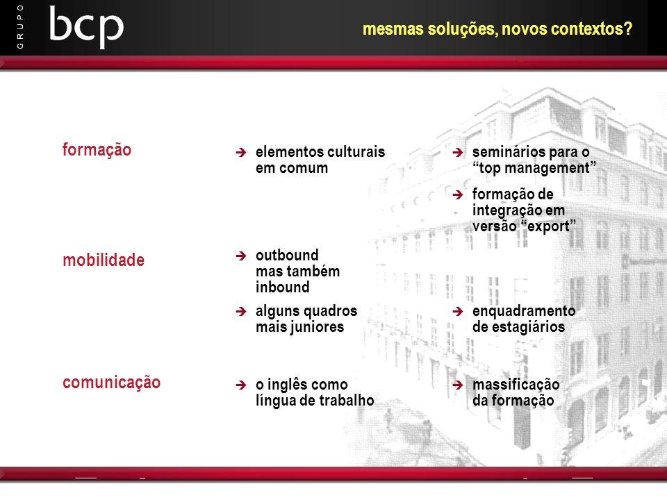 G R U P O mesmas soluções, novos contextos? formação mobilidade comunicação o inglês como língua de trabalho enquadramento de estagiários elementos cu