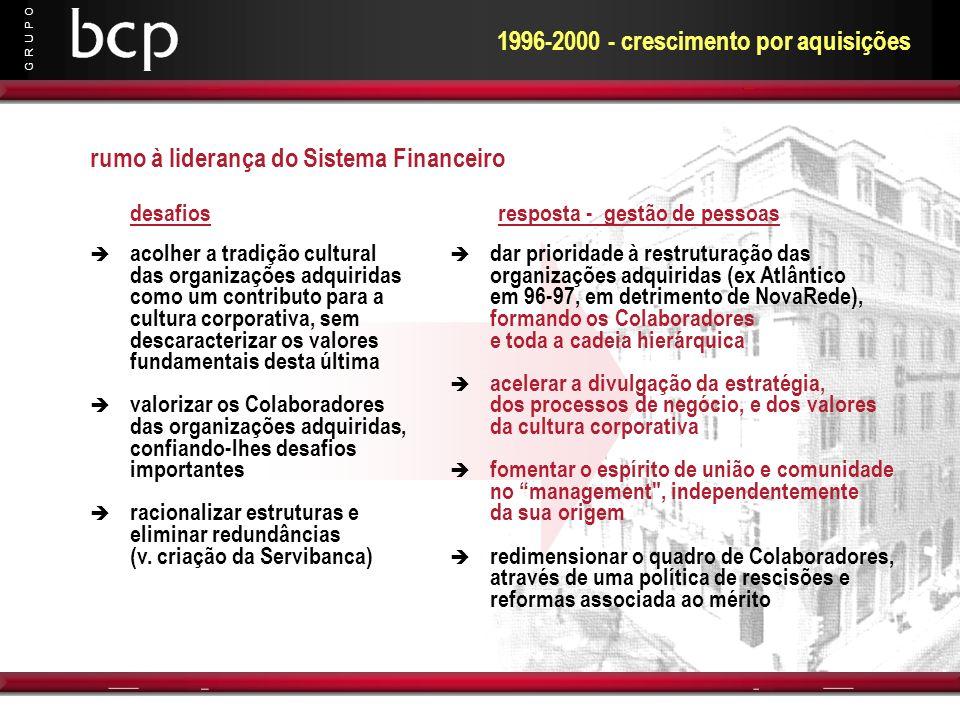 G R U P O 1996-2000 - crescimento por aquisições acolher a tradição cultural das organizações adquiridas como um contributo para a cultura corporativa