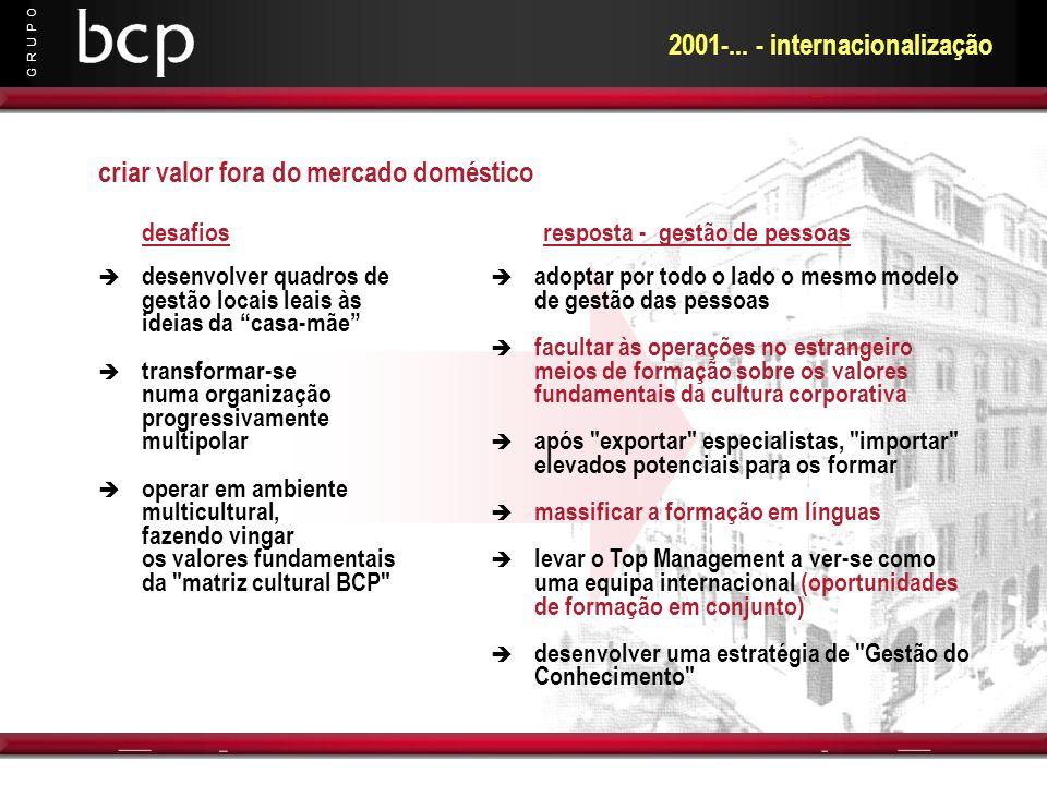 G R U P O 2001-... - internacionalização desenvolver quadros de gestão locais leais às ideias da casa-mãe transformar-se numa organização progressivam