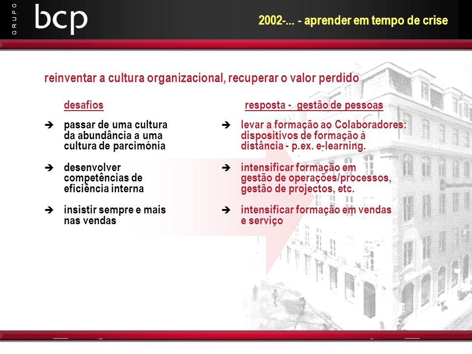 G R U P O as carreiras e a mobilidade a gestão do desempenho o recrutamento a formação a remuneração o papel da hierarquia o BCP e a mudança o desafio da internacionalização debate e conclusão