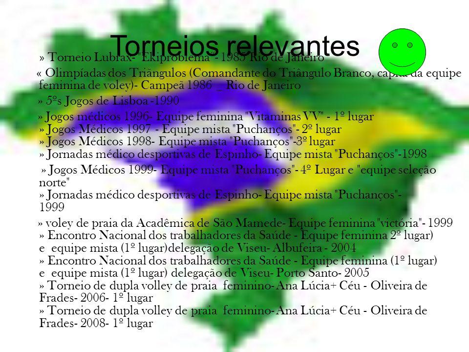 Quadras onde joguei volley Quadra externa: UERJ UFRJ Aterro do Flamengo Complexo turístico de Tróia Casa do Pessoal Hospital São Teotônio Pavilhão des