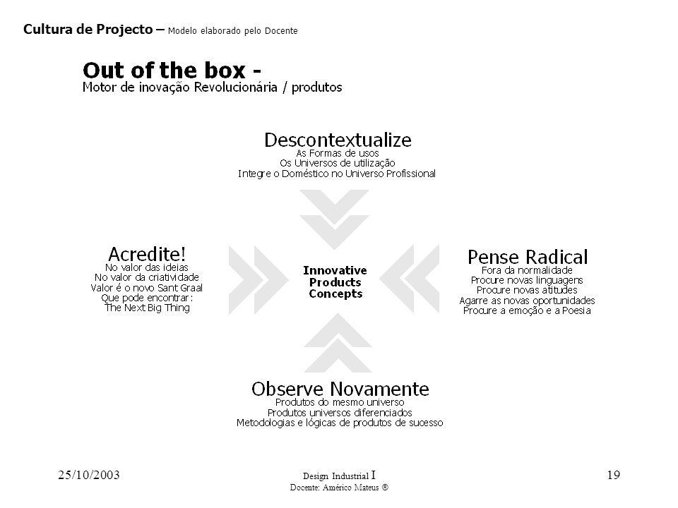 25/10/2003 Design Industrial I Docente: Américo Mateus ® 19 Cultura de Projecto – Modelo elaborado pelo Docente