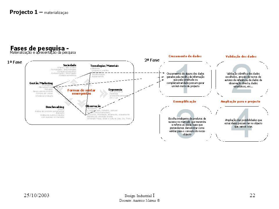 25/10/2003 Design Industrial I Docente: Américo Mateus ® 22 Projecto 1 – materializaçao