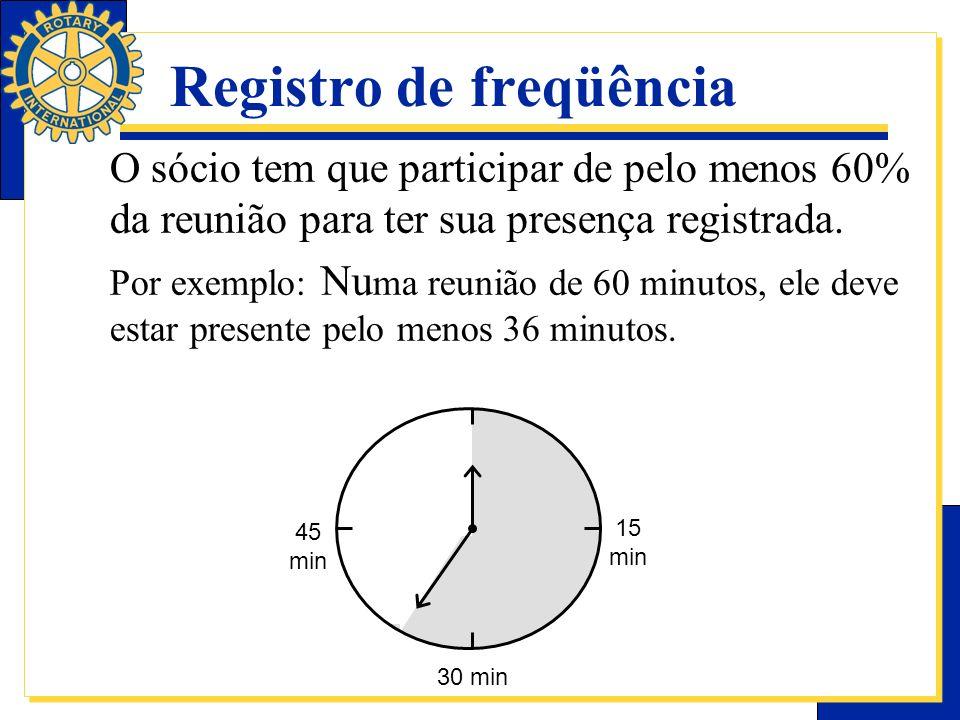 Registro de freqüência O sócio tem que participar de pelo menos 60% da reunião para ter sua presença registrada. Por exemplo: Nu ma reunião de 60 minu
