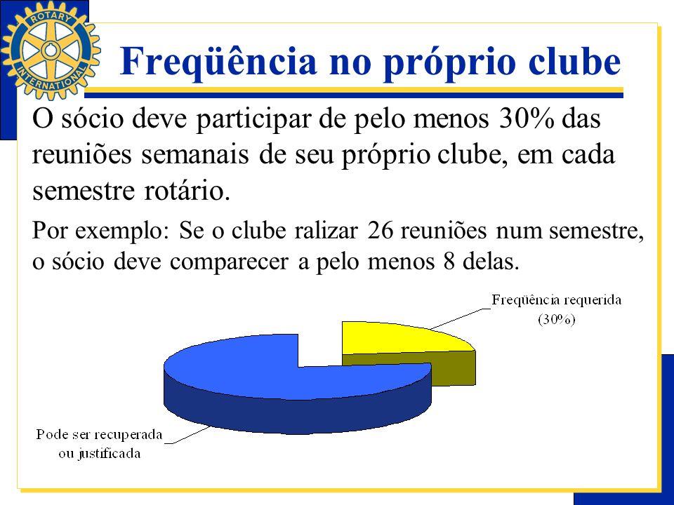 Freqüência no próprio clube O sócio deve participar de pelo menos 30% das reuniões semanais de seu próprio clube, em cada semestre rotário. Por exempl