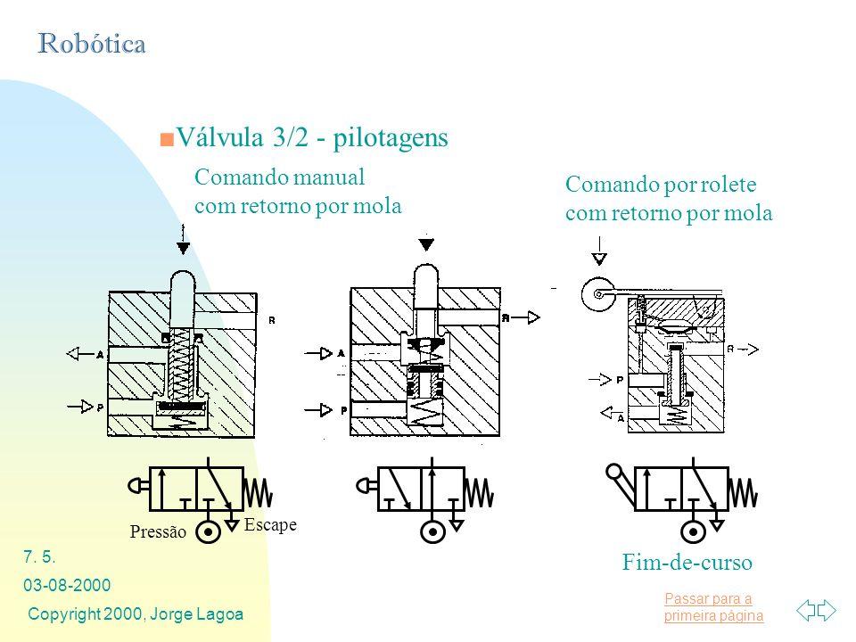 Passar para a primeira página Robótica 03-08-2000 Copyright 2000, Jorge Lagoa 7.
