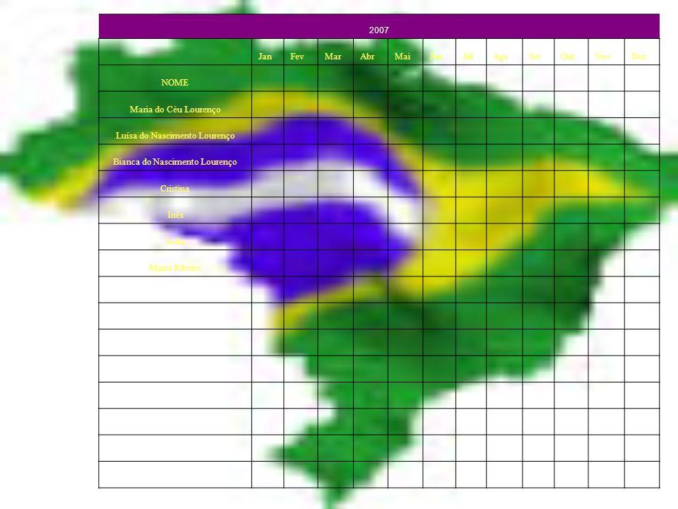 Contabilidade Treinos de volley às 5ªs feiras- na Escola Secundária D.