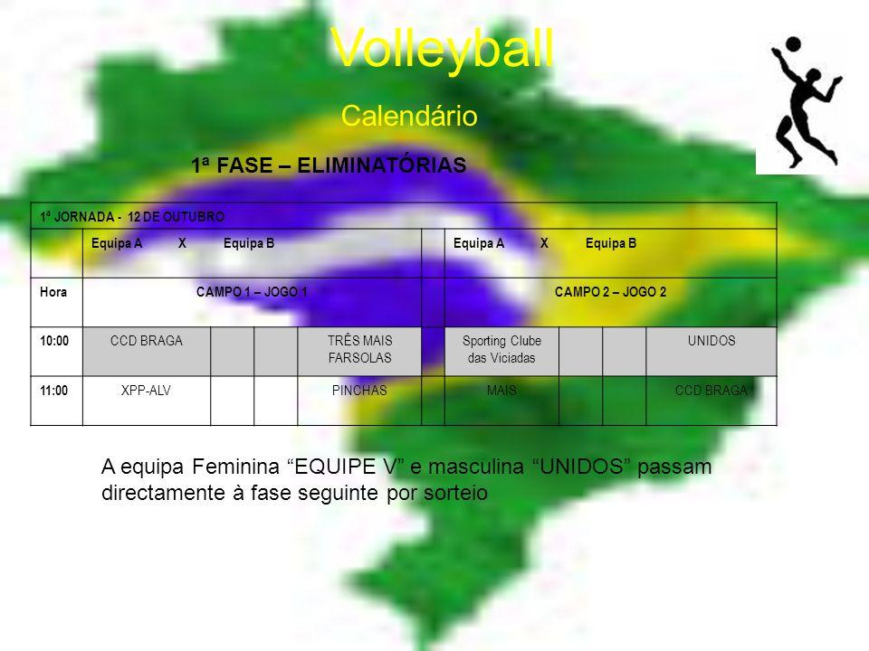 Volleyball 1ª FASE – ELIMINATÓRIAS 1ª JORNADA - 12 DE OUTUBRO Equipa A X Equipa B HoraCAMPO 1 – JOGO 1CAMPO 2 – JOGO 2 10:00 CCD BRAGATRÊS MAIS FARSOLAS Sporting Clube das Viciadas UNIDOS 11:00 XPP-ALVPINCHASMAISCCD BRAGA A equipa Feminina EQUIPE V e masculina UNIDOS passam directamente à fase seguinte por sorteio Calendário