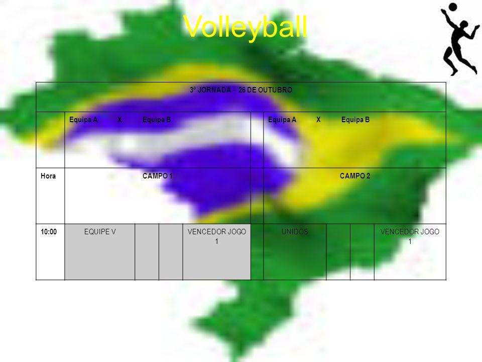 Volleyball 2ª FASE – POULE – TODOS CONTRA TODOS 2ª JORNADA - 19 DE OUTUBRO Equipa A X Equipa B HoraCAMPO 1CAMPO 2 10:00 VENCEDOR JOGO 2 EQUIPE VVENCEDOR JOGO 2 UNIDOS 11:00 VENCEDOR JOGO 1 VENCEDOR JOGO 2 VENCEDOR JOGO 1 VENCEDOR JOGO 2