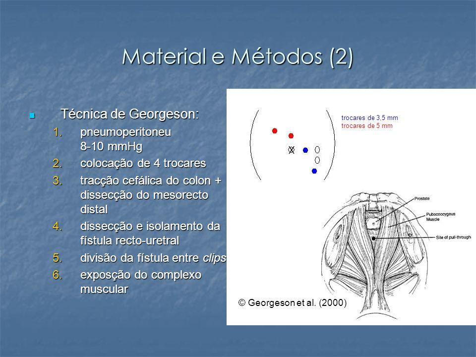 Material e Métodos (2) Técnica de Georgeson: Técnica de Georgeson: 1.pneumoperitoneu 8-10 mmHg 2.colocação de 4 trocares 3.tracção cefálica do colon +