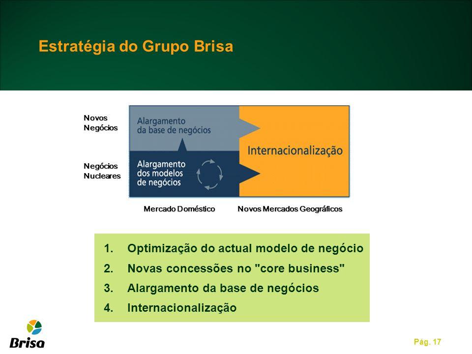 Pág. 17 NovosNegócios NegóciosNucleares Mercado Doméstico Novos Mercados Geográficos Estratégia do Grupo Brisa 1.Optimização do actual modelo de negóc