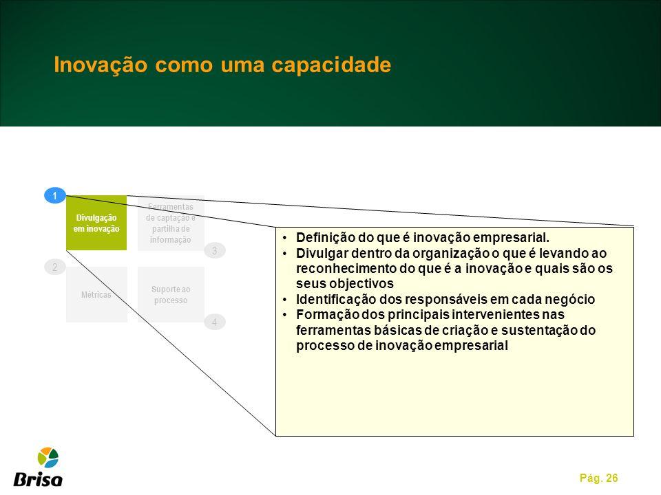 Pág. 26 Inovação como uma capacidade Divulgação em inovação Ferramentas de captação e partilha de informação Métricas Suporte ao processo Definição do