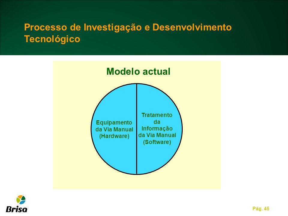 Pág. 45 Processo de Investigação e Desenvolvimento Tecnológico Tratamento da Informação da Via Manual (Software) Equipamento da Via Manual (Hardware)
