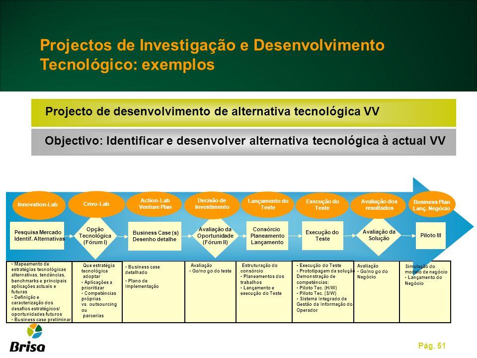 Pág. 51 Mapeamento de estratégias tecnológicas alternativas, tendências, benchmarks e principais aplicações actuais e futuras Definição e caracterizaç