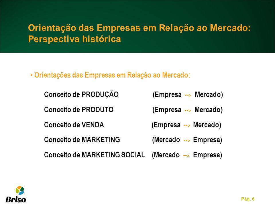 Pág. 6 Orientação das Empresas em Relação ao Mercado: Perspectiva histórica Orientações das Empresas em Relação ao Mercado: Conceito de PRODUÇÃO (Empr