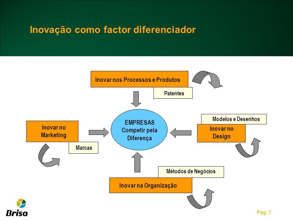 Pág. 7 Inovação como factor diferenciador Inovar nos Processos e Produtos Patentes EMPRESAS Competir pela Diferença Inovar no Design Modelos e Desenho