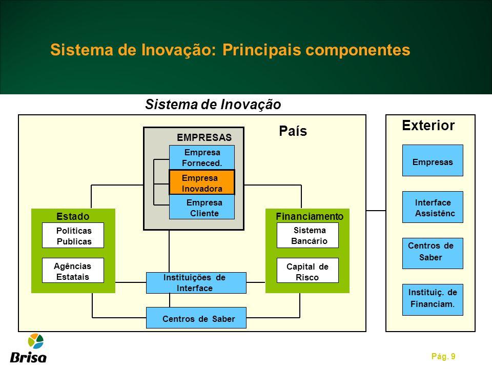 Pág. 9 Sistema de Inovação: Principais componentes EMPRESAS Políticas Publicas Agências Estatais Sistema Bancário Capital de Risco Instituições de Int