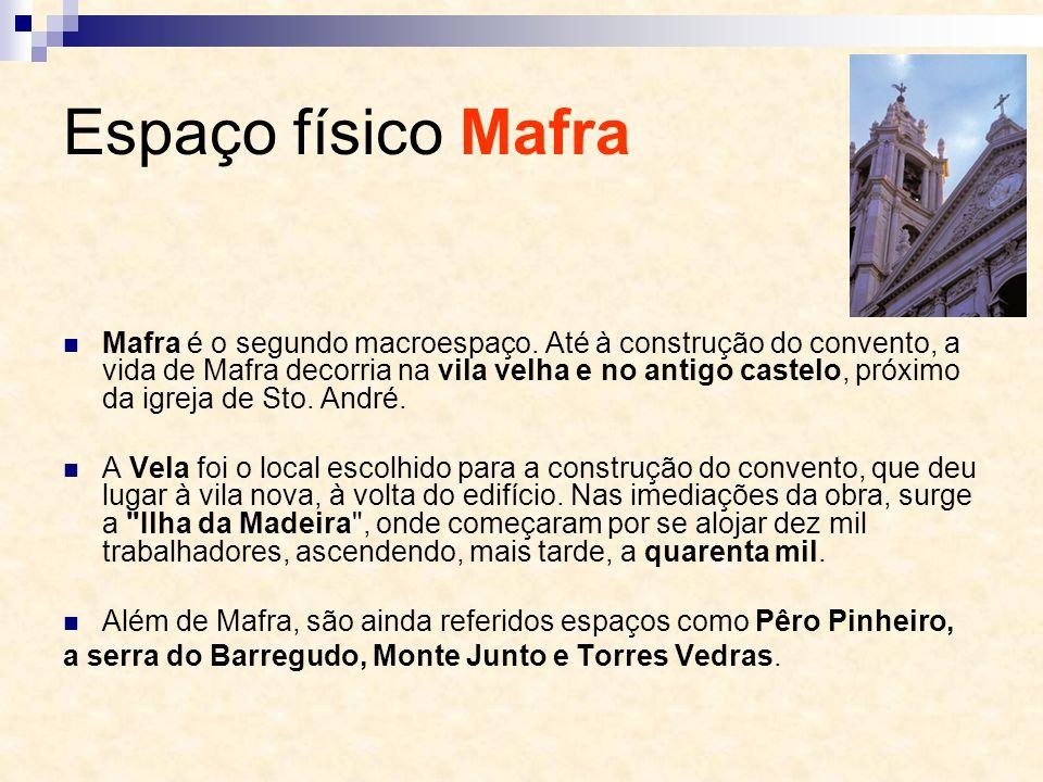 Espaço físico Mafra Mafra é o segundo macroespaço. Até à construção do convento, a vida de Mafra decorria na vila velha e no antigo castelo, próximo d