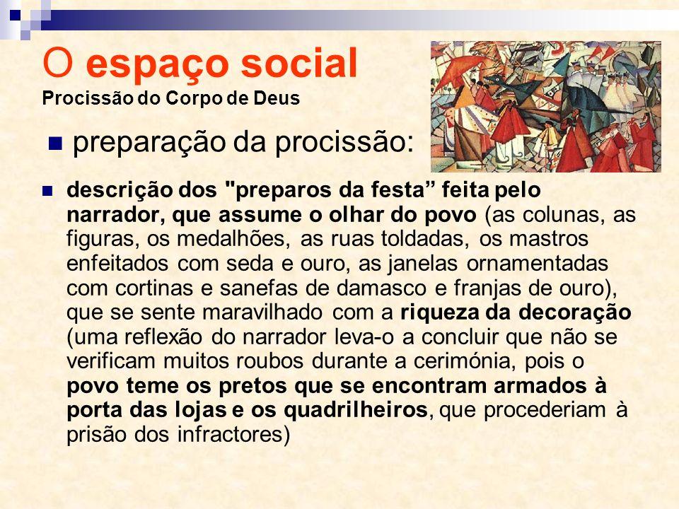 O espaço social Procissão do Corpo de Deus descrição dos