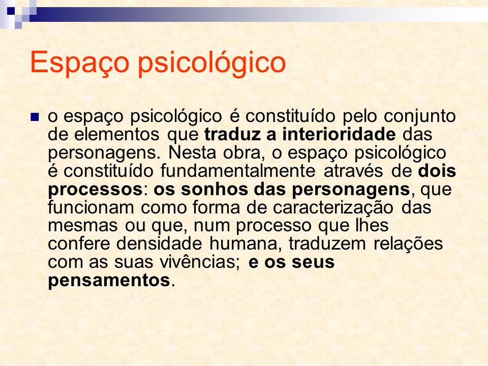 Espaço psicológico o espaço psicológico é constituído pelo conjunto de elementos que traduz a interioridade das personagens. Nesta obra, o espaço psic