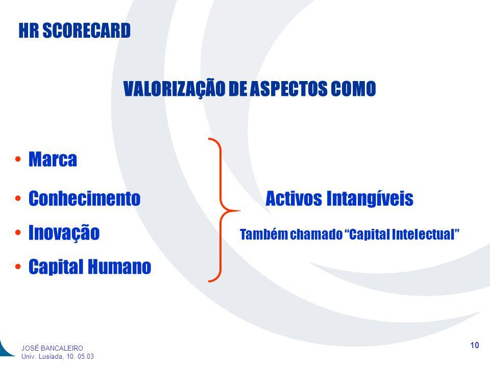 HR SCORECARD 10 JOSÉ BANCALEIRO Univ. Lusíada, 10. 05.03 VALORIZAÇÃO DE ASPECTOS COMO Marca Conhecimento Activos Intangíveis Inovação Também chamado C