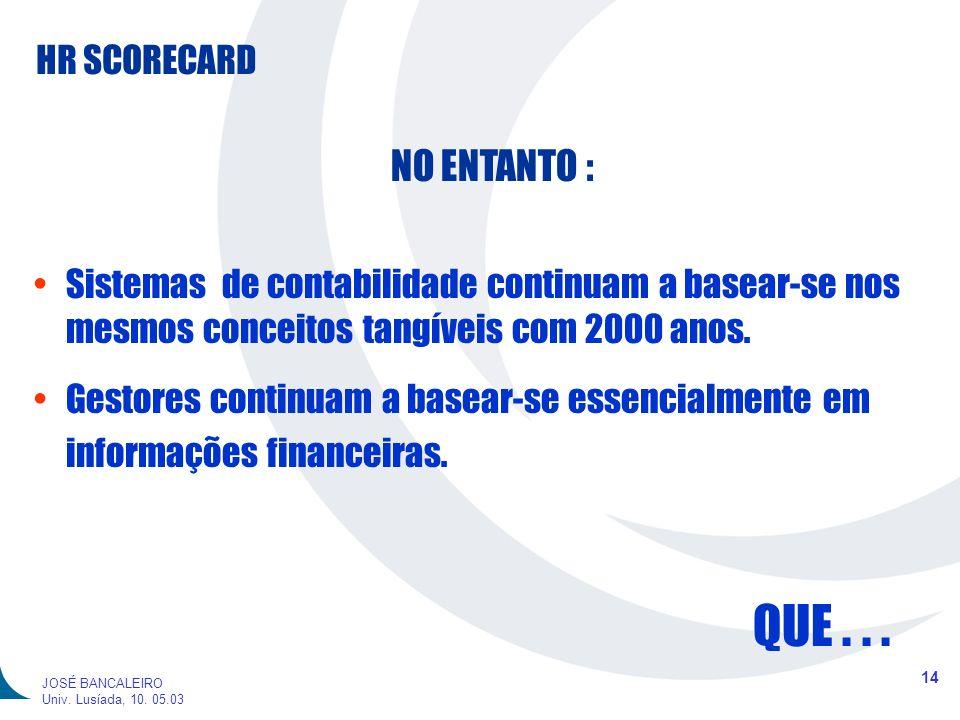 HR SCORECARD 14 JOSÉ BANCALEIRO Univ. Lusíada, 10. 05.03 NO ENTANTO : Sistemas de contabilidade continuam a basear-se nos mesmos conceitos tangíveis c