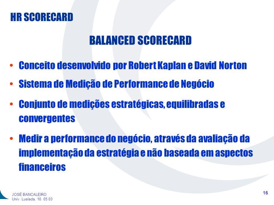 HR SCORECARD 16 JOSÉ BANCALEIRO Univ. Lusíada, 10. 05.03 BALANCED SCORECARD Conceito desenvolvido por Robert Kaplan e David Norton Sistema de Medição