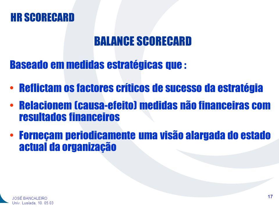 HR SCORECARD 17 JOSÉ BANCALEIRO Univ. Lusíada, 10. 05.03 BALANCE SCORECARD Baseado em medidas estratégicas que : Reflictam os factores críticos de suc