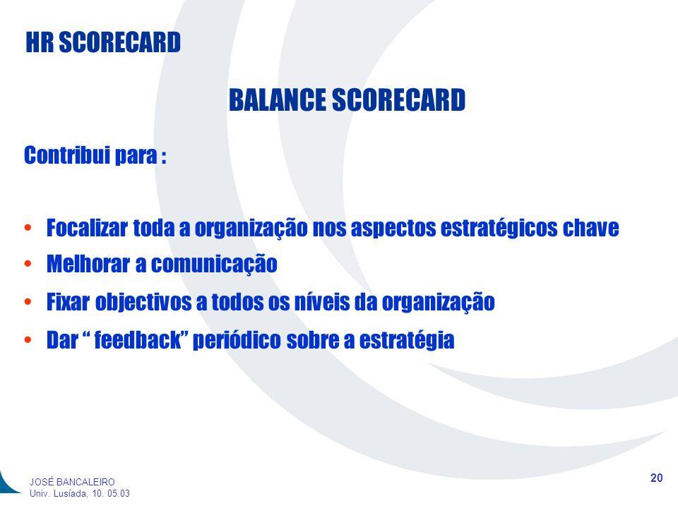 HR SCORECARD 20 JOSÉ BANCALEIRO Univ. Lusíada, 10. 05.03 BALANCE SCORECARD Contribui para : Focalizar toda a organização nos aspectos estratégicos cha