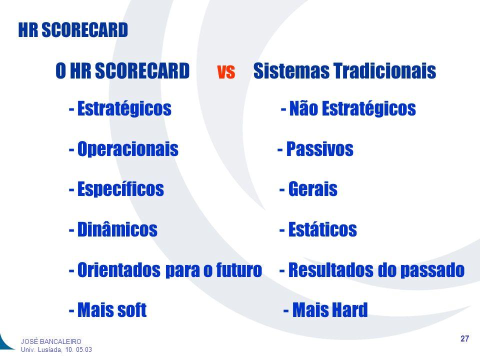 HR SCORECARD 27 JOSÉ BANCALEIRO Univ. Lusíada, 10. 05.03 O HR SCORECARD vs Sistemas Tradicionais - Estratégicos - Não Estratégicos - Operacionais - Pa