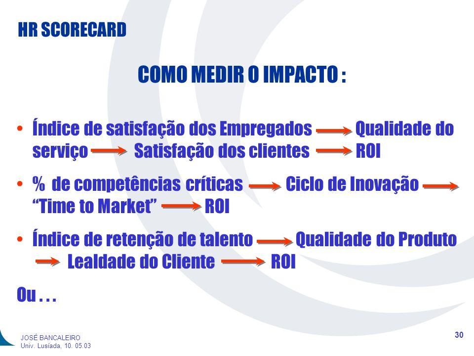 HR SCORECARD 30 JOSÉ BANCALEIRO Univ. Lusíada, 10. 05.03 COMO MEDIR O IMPACTO : Índice de satisfação dos Empregados Qualidade do serviço Satisfação do
