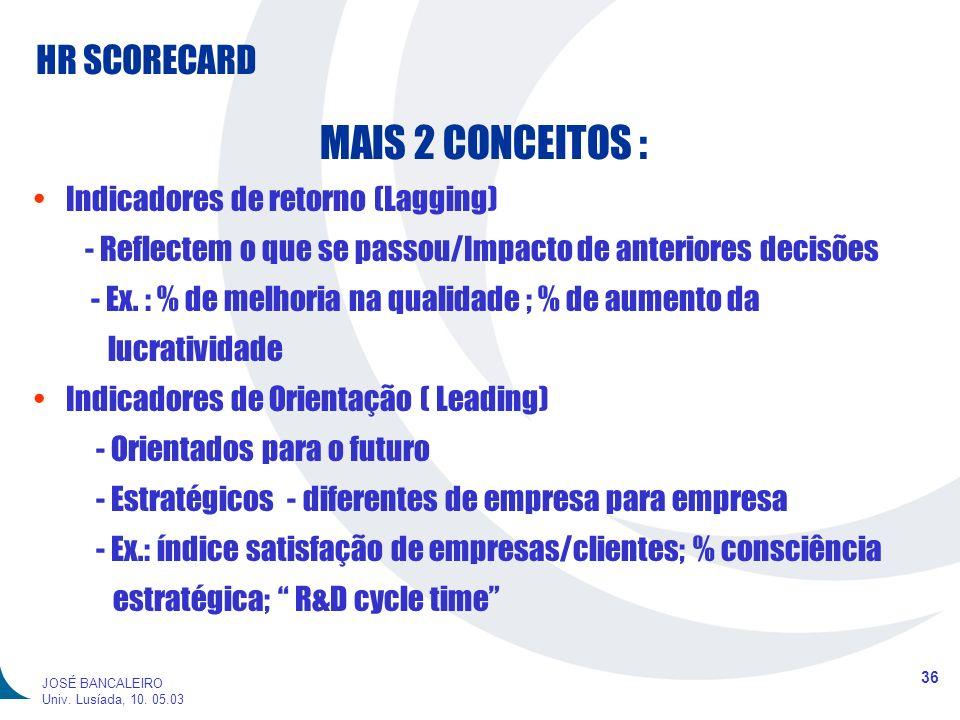 HR SCORECARD 36 JOSÉ BANCALEIRO Univ. Lusíada, 10. 05.03 MAIS 2 CONCEITOS : Indicadores de retorno (Lagging) - Reflectem o que se passou/Impacto de an
