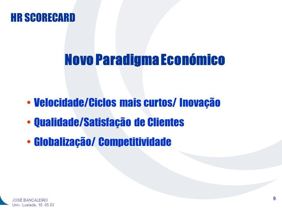 HR SCORECARD 9 JOSÉ BANCALEIRO Univ. Lusíada, 10. 05.03 Novo Paradigma Económico Velocidade/Ciclos mais curtos/ Inovação Qualidade/Satisfação de Clien