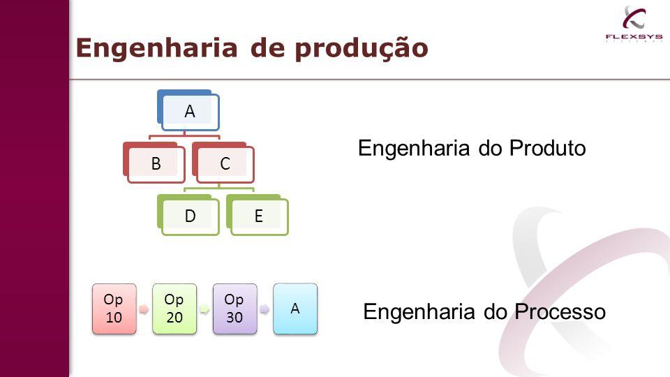 Engenharia de produção ABCDE Op 10 Op 20 Op 30 A Engenharia do Produto Engenharia do Processo