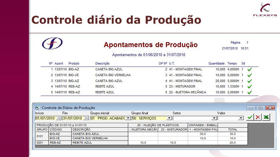 Controle diário da Produção